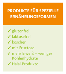 ?ObjectPath=/Shops/EdnaAT/Categories/Ueber-EDNA/Produkte/all_Day_long/Produkte_fuer_spezielle_Ernaehrungsformen